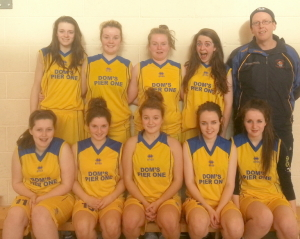 Donegal Town U18 Girls