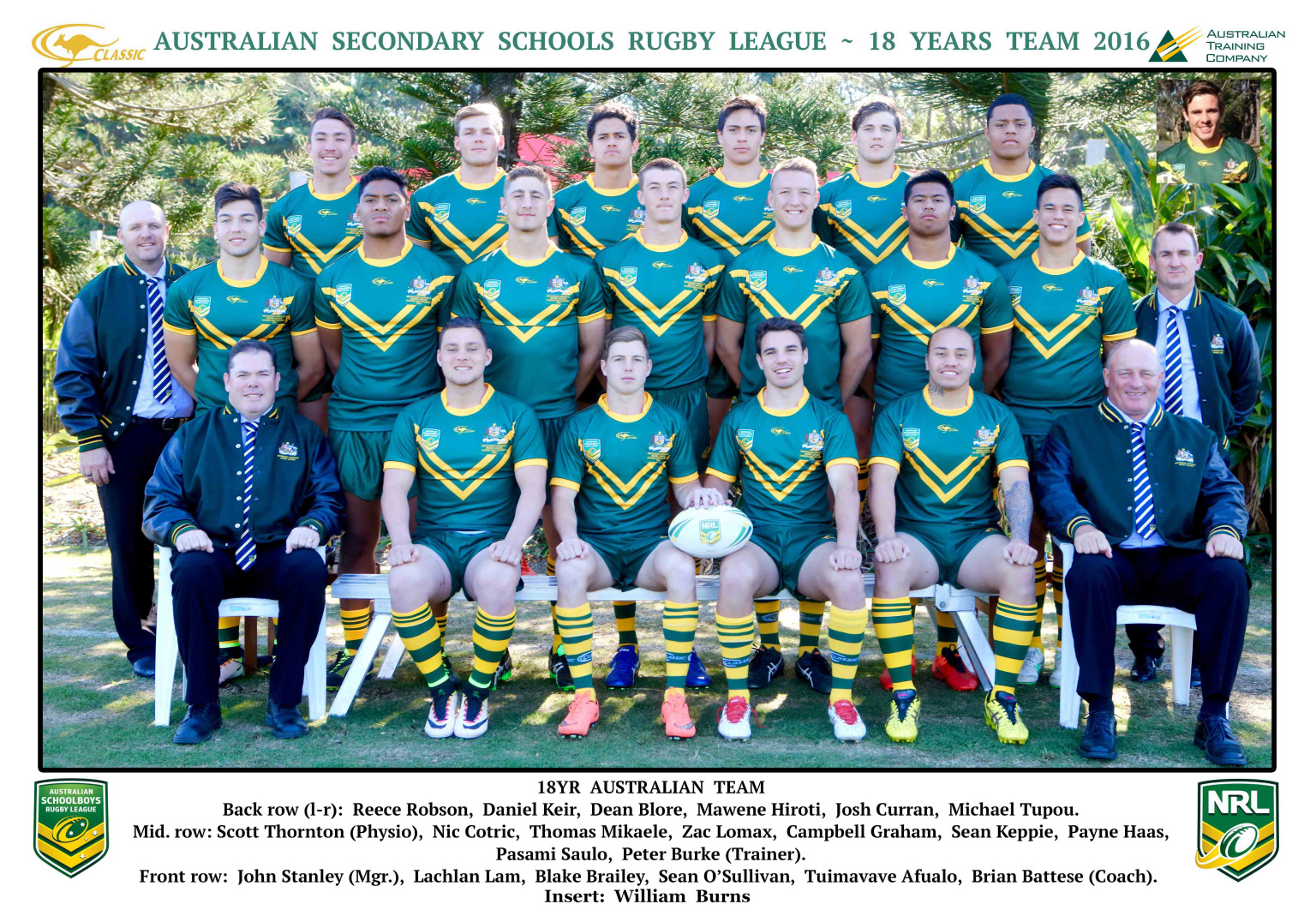 australian rugby league Follow nrl 2018 standings, overall, home/away and form (last 5 games) nrl 2018 standings  rugby league snooker table tennis  rugby league » australia .