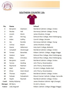 2018 NSWCCC Southern 18s Team List