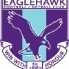 Eaglehawk Womens Football Club